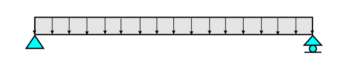 Simple supported beam